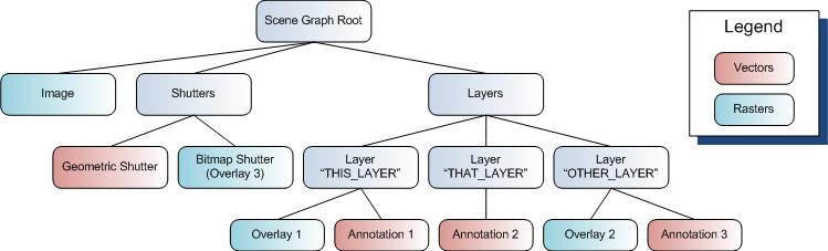 ClearCanvas Developer's Guide